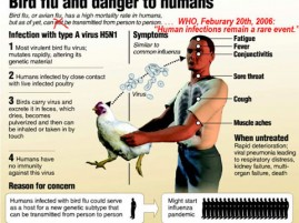 The public health ministry has cooperated with the livestock department to monitor the situation closely after Vietnam and Cambodia reported H5N1 patients.