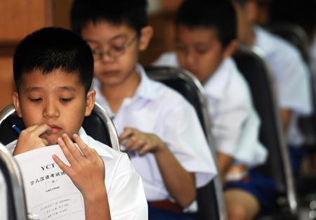 Thailand Behind in English Language Education