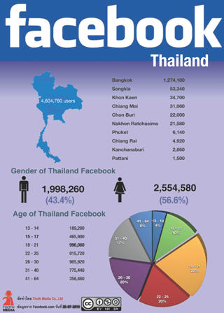 Thailand says Facebook comments and shares could be prosecuted as insults to monarchy