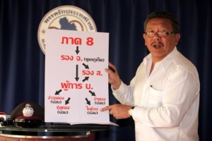 MP & crusader against police corruption Chuwit Kamolvisit shows a flow chart detailing bribery allegations in Phuket involving high-ranking officials of Police Region 8.