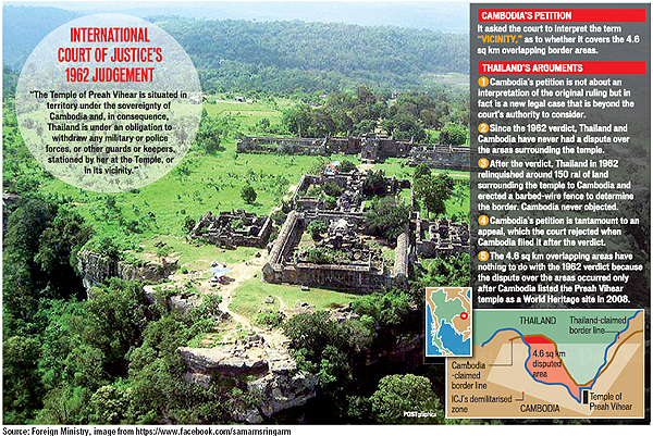Thailand, Cambodia ask United Nations Highest Court Monday to Clarify a 50-year-Old Ruling on Preah Vihear Temple