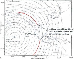 This map released by Malaysian officials shows two red lines representing the possible locations from which Flight 370 sent its last hourly transmission to a satellite at 8:11 a.m. on March 8, more than seven hours after it took off from Kuala Lumpur's airport, and when the plane would most likely have been running low on fuel.