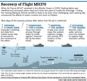MH370Recovery140325