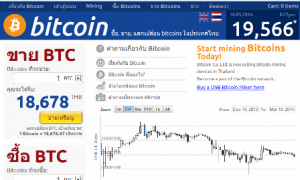 country's largest Bitcoin exchange site Bitcoin.co.th