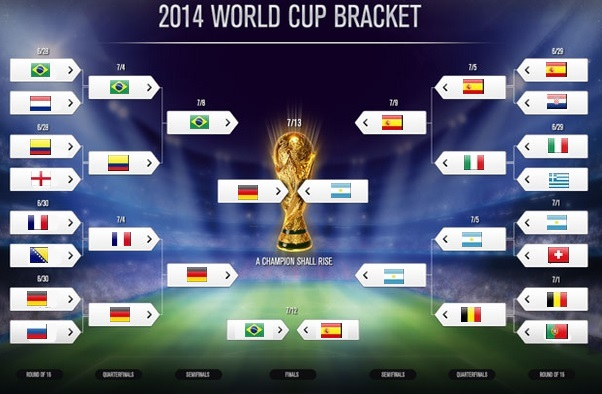 391 foreign and local betting websites blocked as the World Cup tournament kicked off