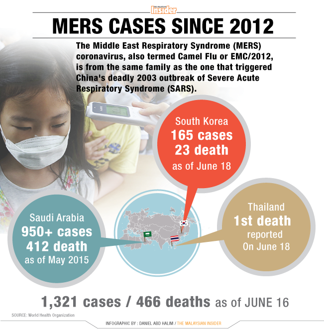 MERS_details-saudi_arabia-south_korea-thailand-180615-tmi_graphic-daniel