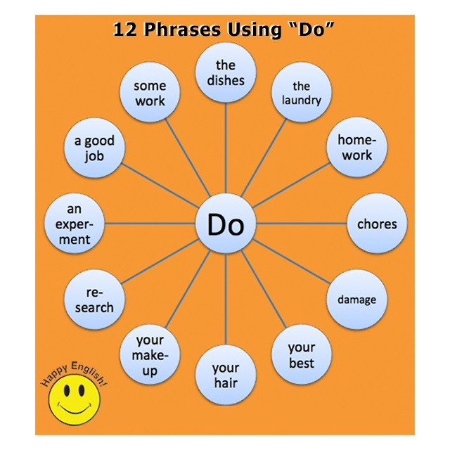 happy-english-phrases-with-do-2015