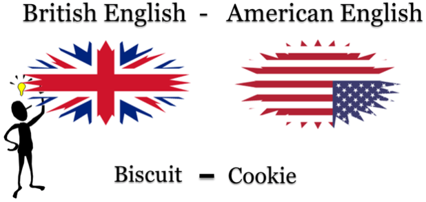 Biritis-American-English-often-confused-words-list-1