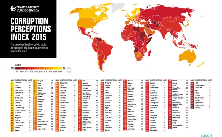 2015 Corruption Perception Index, Click Image to Enlarge