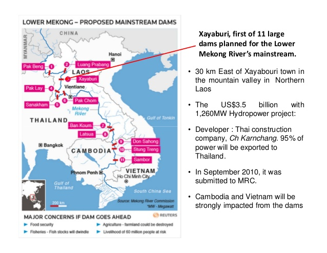 controversial-xayaburi-hydropower-dam-impact-on-lower-mekong-riparian-countries-4-638