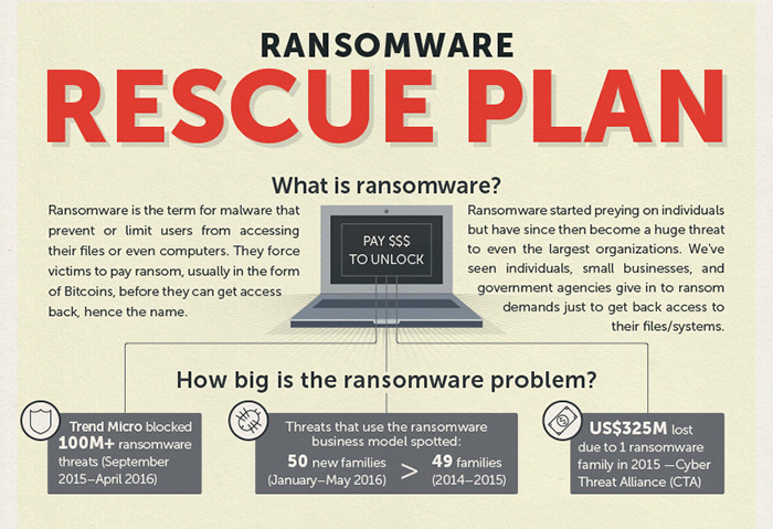 Europol Reports Ransomware is Now the Top Cybercrime Threat