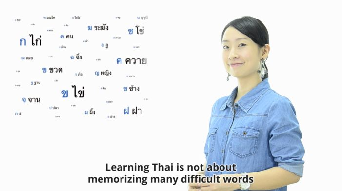 Learning Thai with Jen – 100 Useful Thai Words