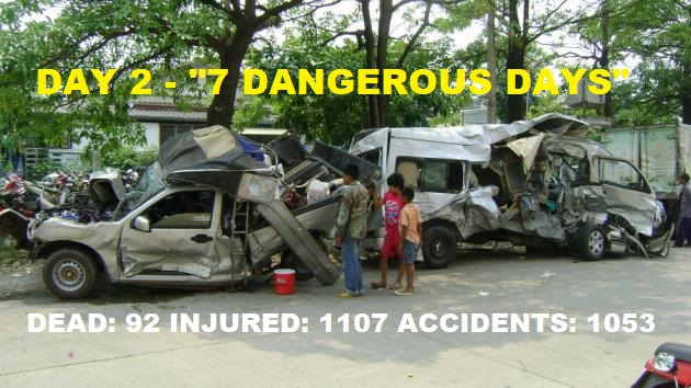 "Day 2 of Thailand's ""7 Dangerous Days"" 92 Dead, 1107 Injured"