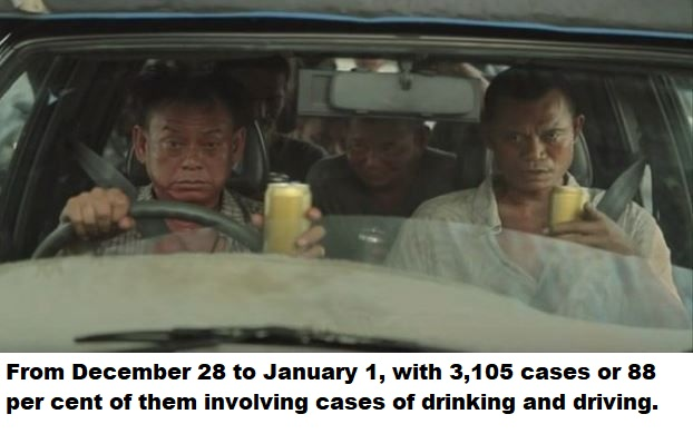 Over 3000 Probationary Sentences Given to Drunk Drivers in the Past 5 Days of New Years