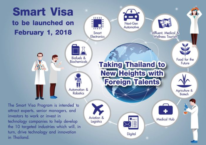 Thailand Entices Outside Talent with 'Smart Visa'