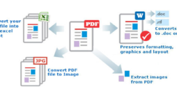 Reasons to Use SodaPDF to Convert your Files from Doc to PDF