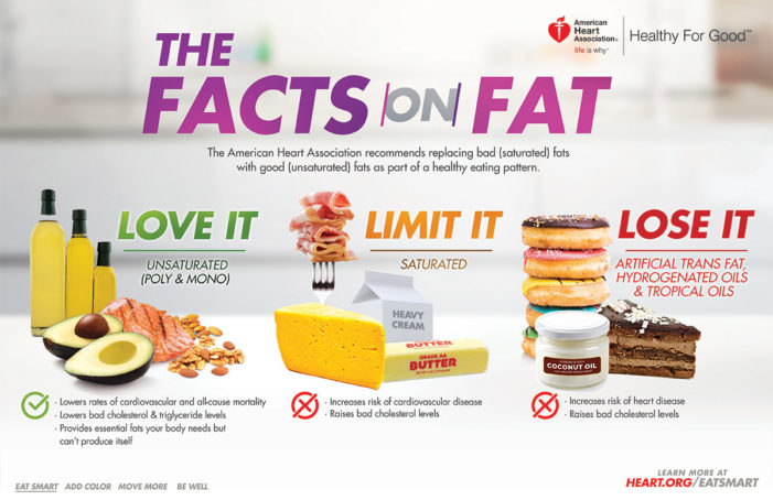 Saturated Animal Fat More Likely to Cause Liver Damage, Heart Disease, and Diabetes Than Sugar