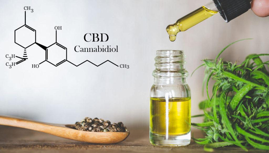 Hemp CBD Oil & Cannabidiol Based Products