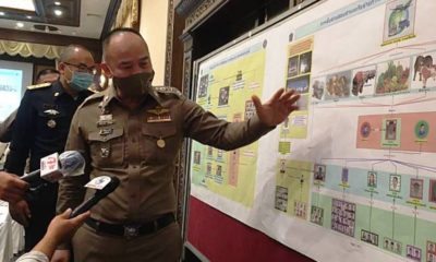 Drug Syndicate, Money Laundering, Police, Northern Thailand, Drug syndicate