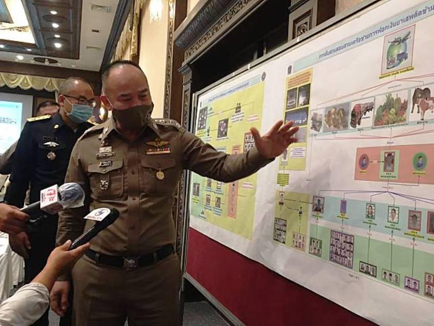 Drug Syndicate, Money Laundering, Police, Northern Thailand, Drug syndicate