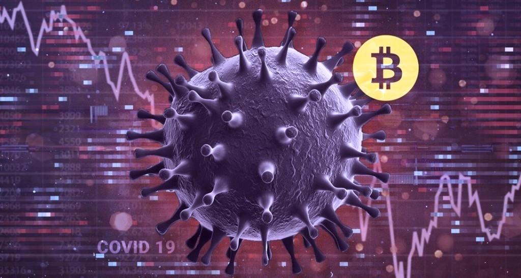 Covid-19, Bitcoin, investment