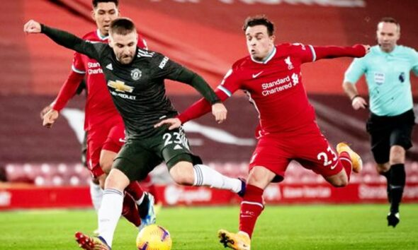 Liverpool vs Manchester United Come to a Disappointing 0-0 Draw