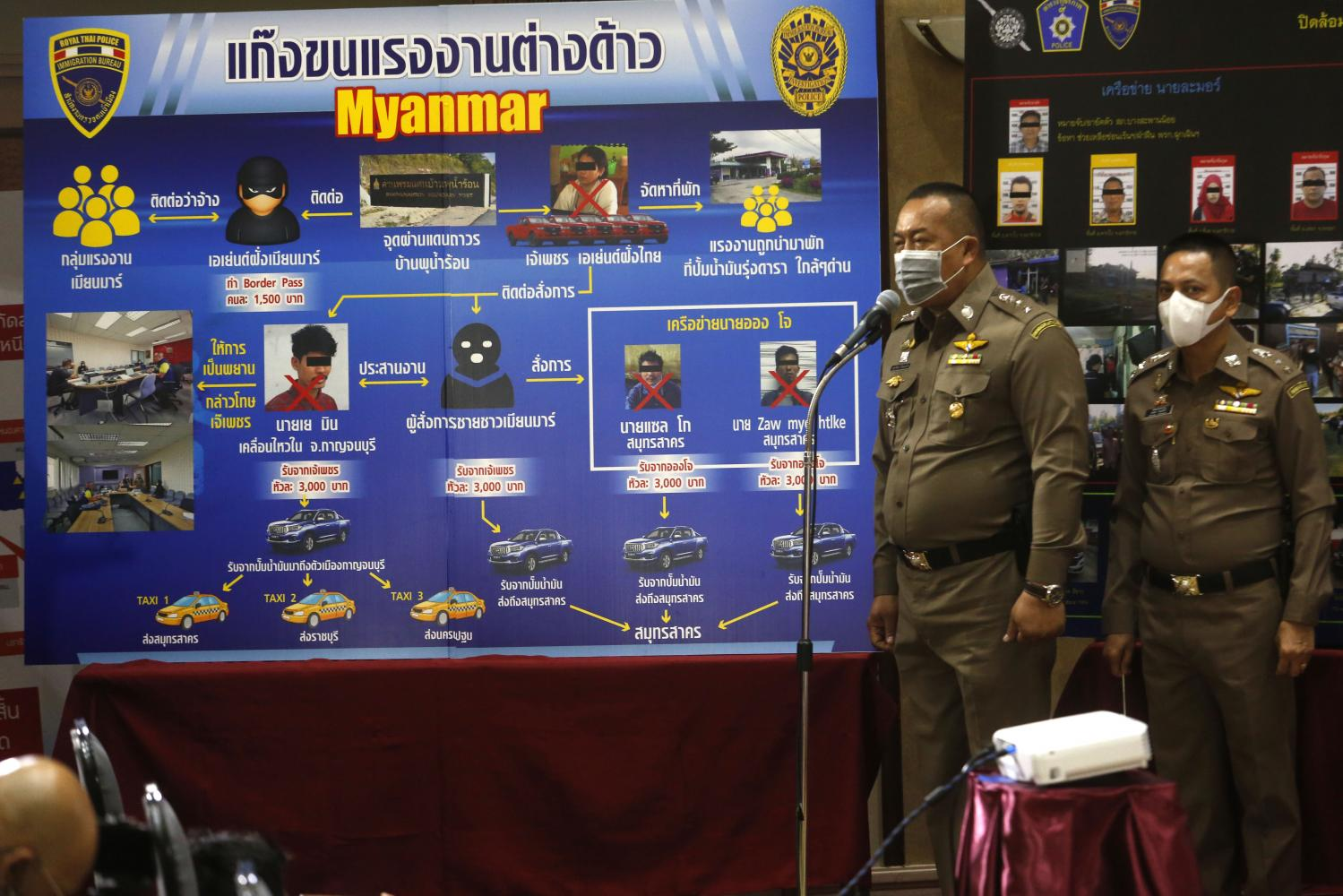 Police Crackdown Nets 29 Suspected Smugglers of Migrant Workers