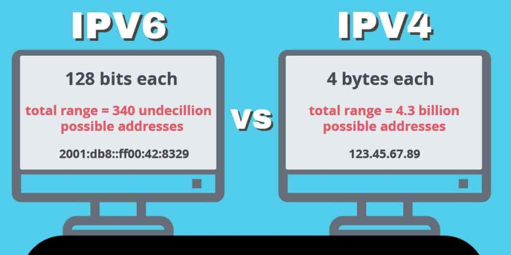 The Global Internet Protocol Marketplace Needs to Migrate to IPv6
