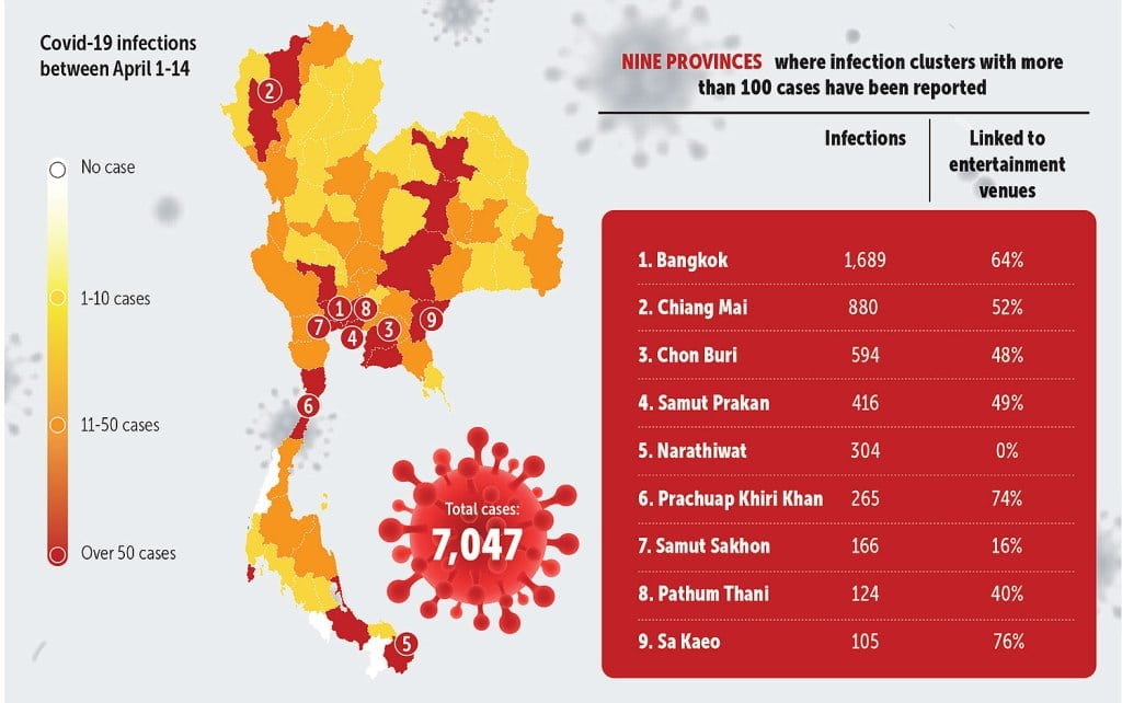 Thai Health Ministry Tells Covid-19 Red Zone Residents to Stay Homes