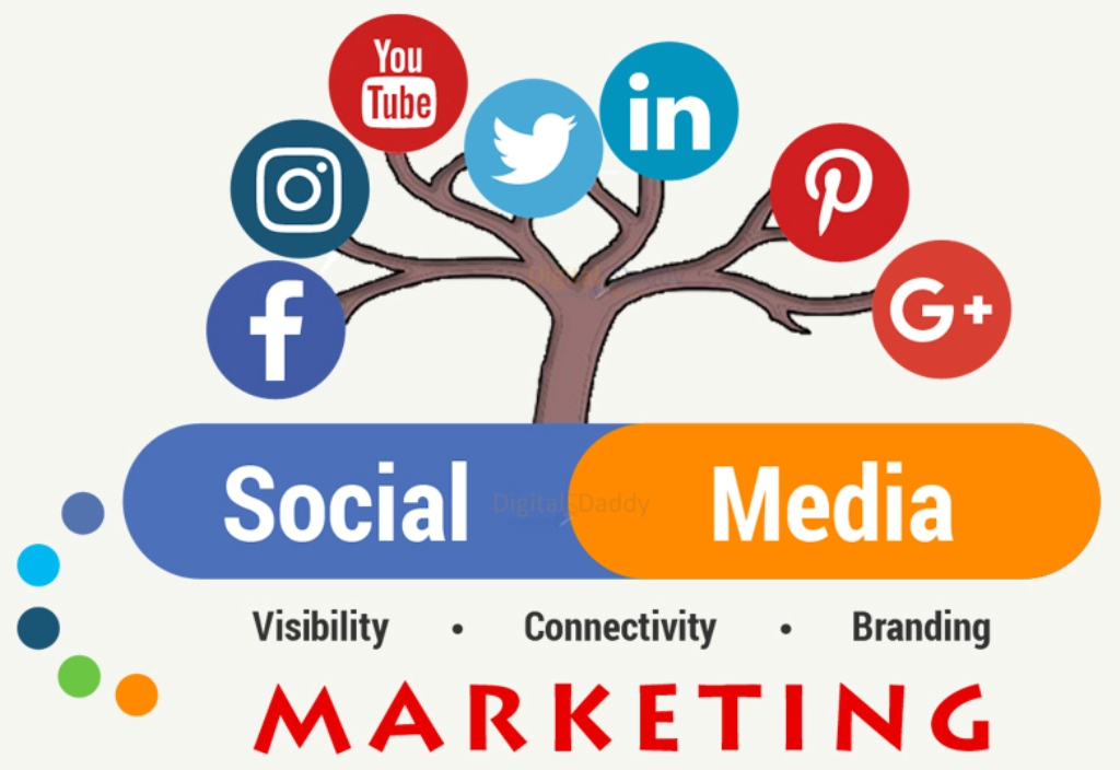 7 Ways to Use Social Media Marketing to Promote Your Brand