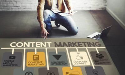 Finding the Best Content Marketing Platform for Brand Identity