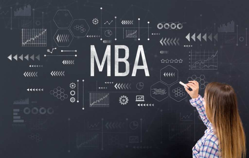 How to Decide if a Part-Time MBA Program is Right for You